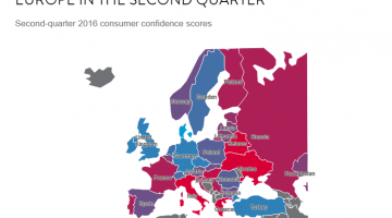 Nielsen: European consumers confidence steady but low